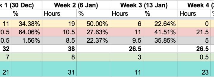 Yeok's January report 2014