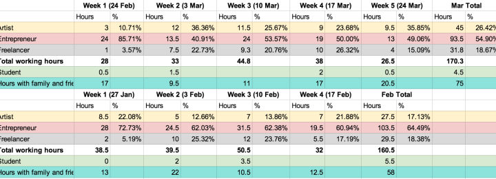 Yeok's February and March report 2014